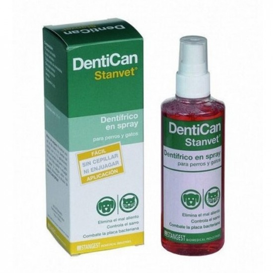 -Dentican Spray Dental -Inicio